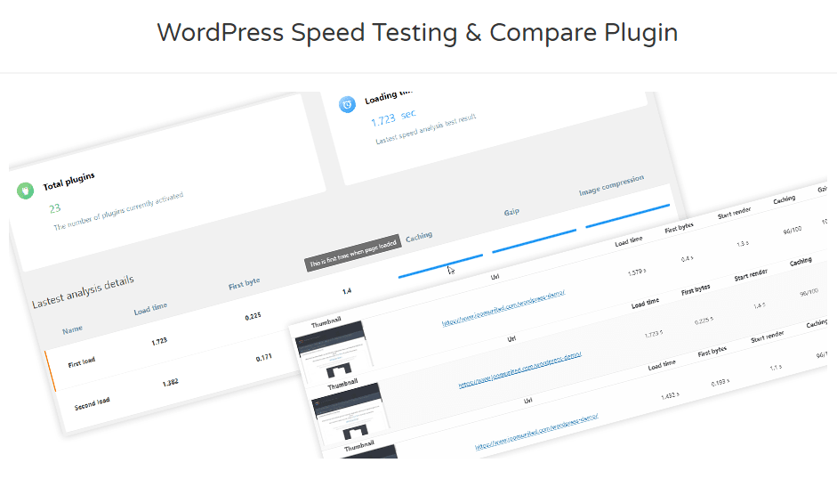 WP Speed of Light Testing and Compare
