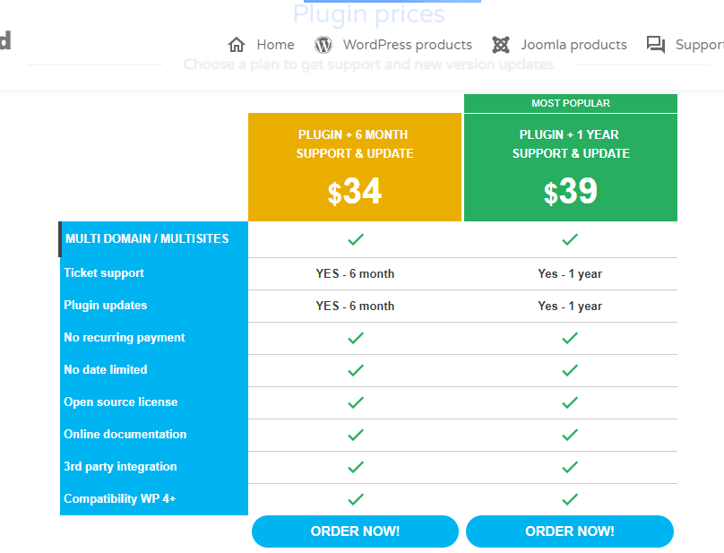 WP table manager pricing