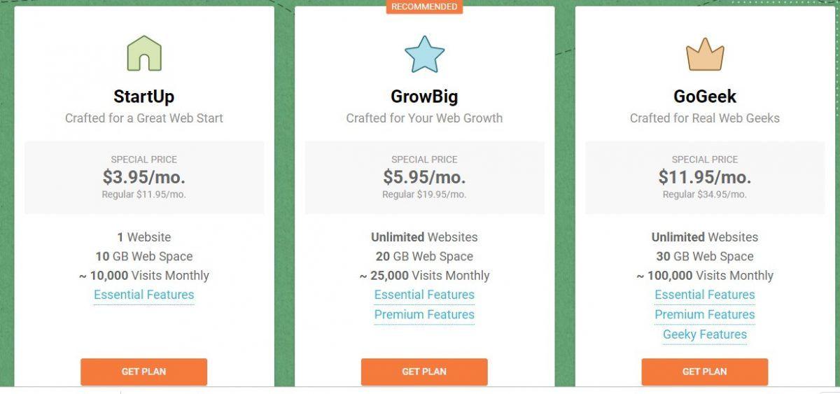 Siteground hosting pricing