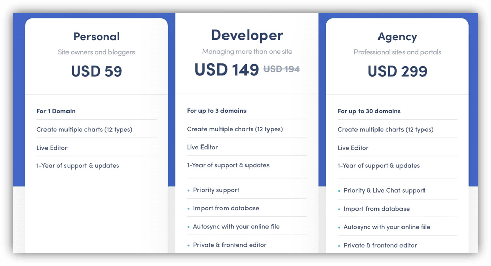 visualizer Pricing Table