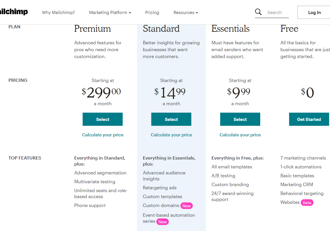Mailchimp for WooCommerce  pricing