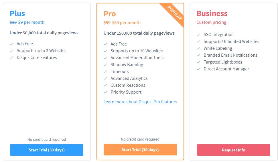 Pricing of Disqus comment plugin