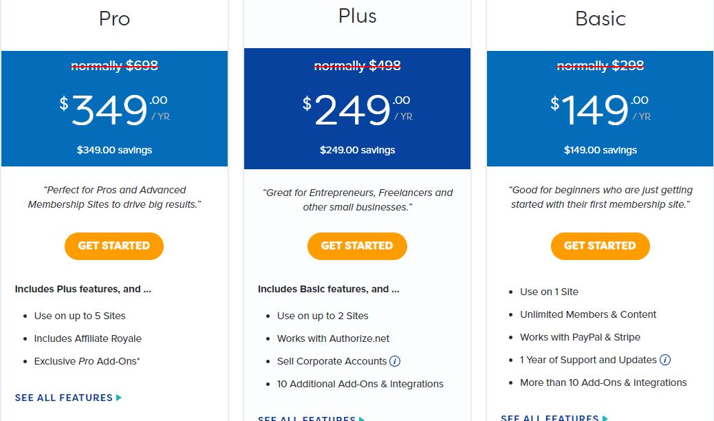 Memberpress plugin pricing
