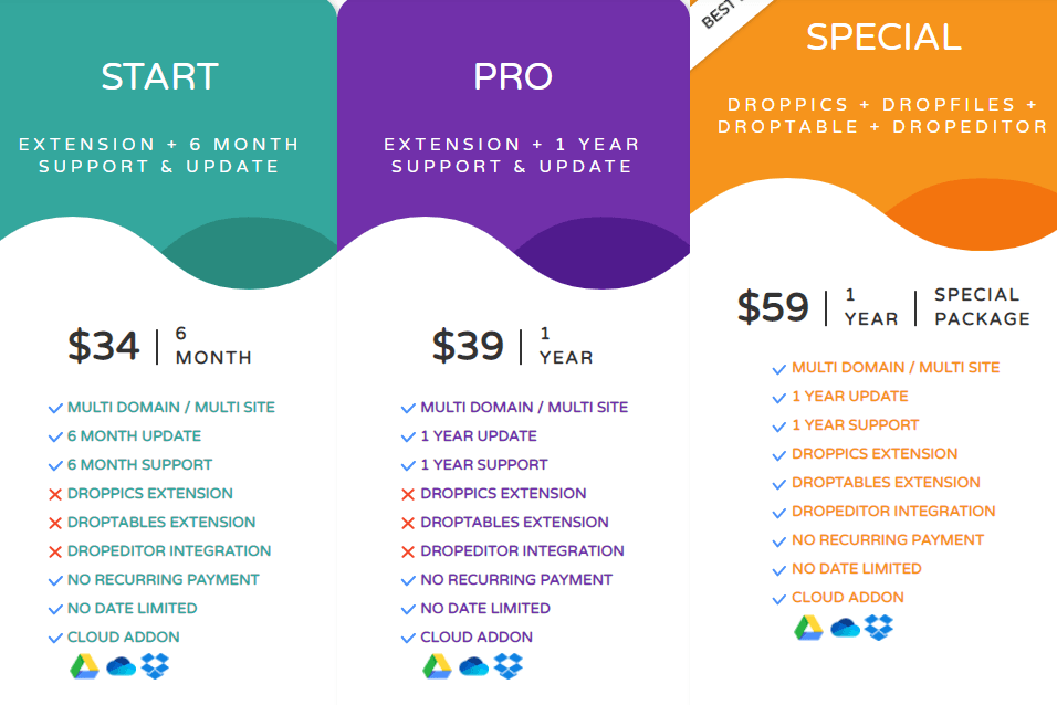 dropfiles pricing